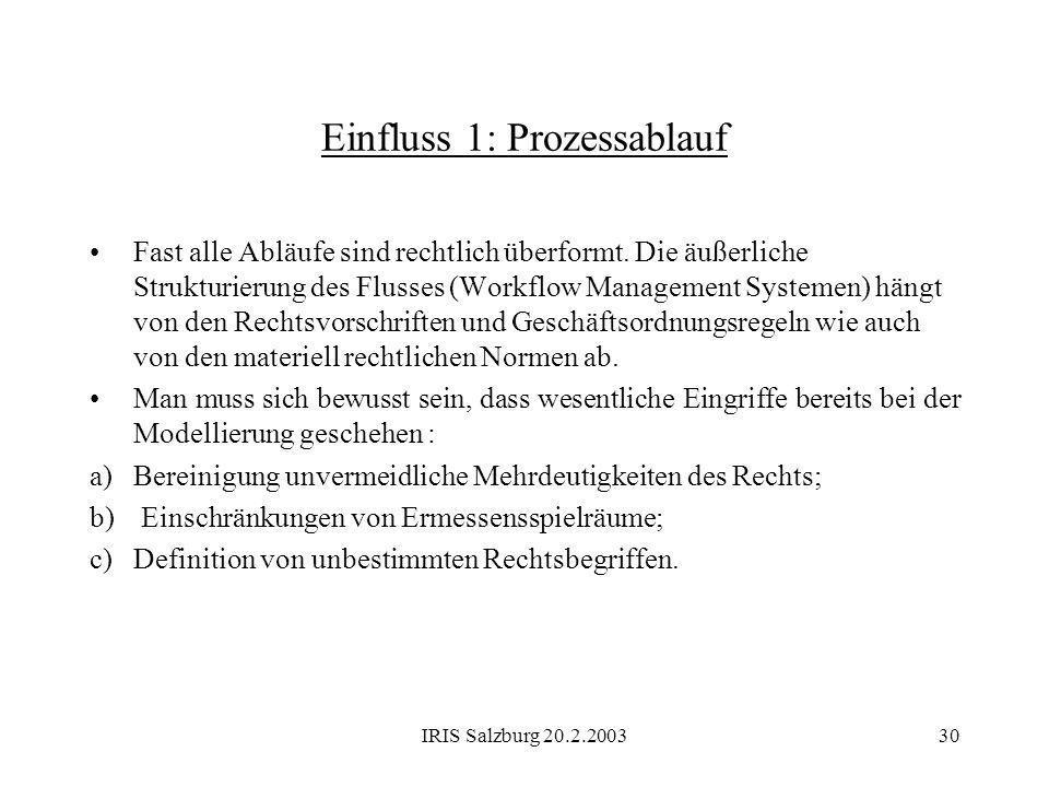 IRIS Salzburg 20.2.200330 Einfluss 1: Prozessablauf Fast alle Abläufe sind rechtlich überformt. Die äußerliche Strukturierung des Flusses (Workflow Ma