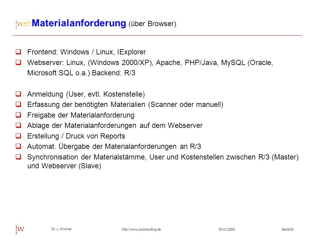 Seite 2030.01.2003 Dr. J. Winkler jw http://www.jwconsulting.de jweb Materialanforderung (über Browser) Frontend: Windows / Linux, IExplorer Webserver