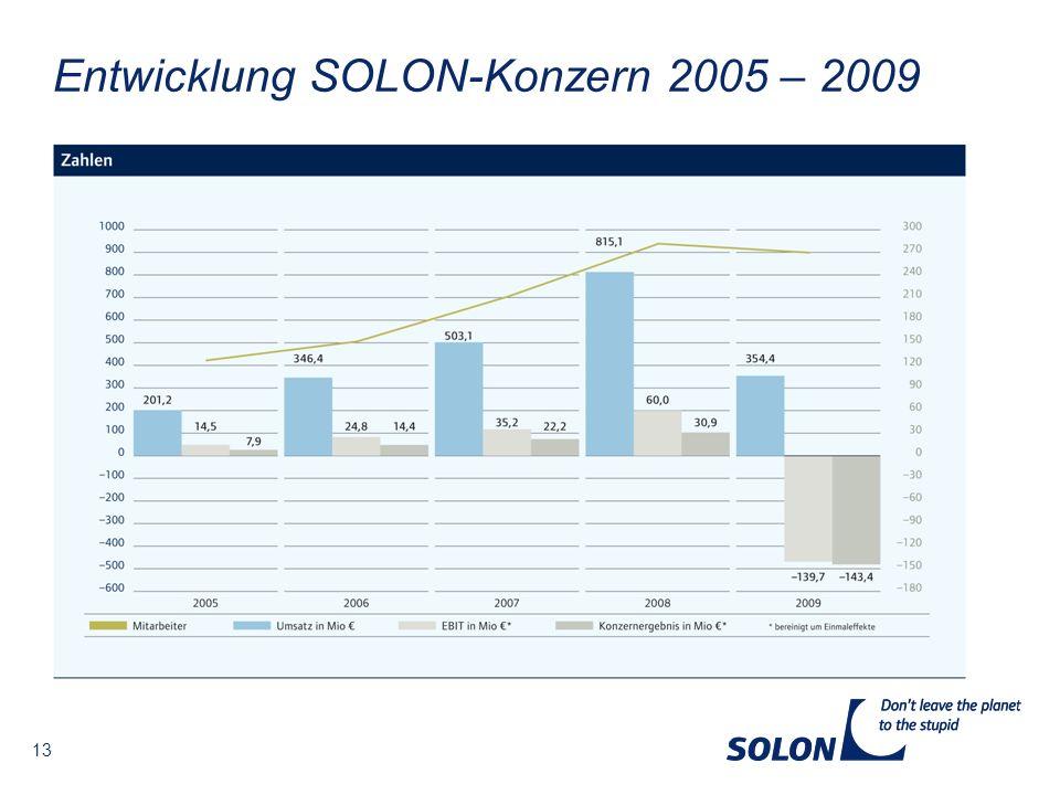 13 Entwicklung SOLON-Konzern 2005 – 2009