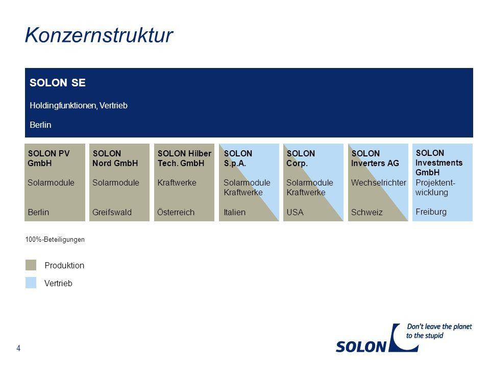 4 Konzernstruktur 100%-Beteiligungen Vertrieb Produktion SOLON Inverters AG Wechselrichter Schweiz SOLON PV GmbH Solarmodule Berlin SOLON Nord GmbH So