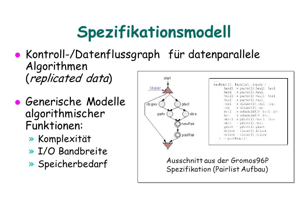 Spezifikationsmodell Kontroll-/Datenflussgraph für datenparallele Algorithmen (replicated data) Generische Modelle algorithmischer Funktionen: »Komplexität »I/O Bandbreite »Speicherbedarf Ausschnitt aus der Gromos96P Spezifikation (Pairlist Aufbau)