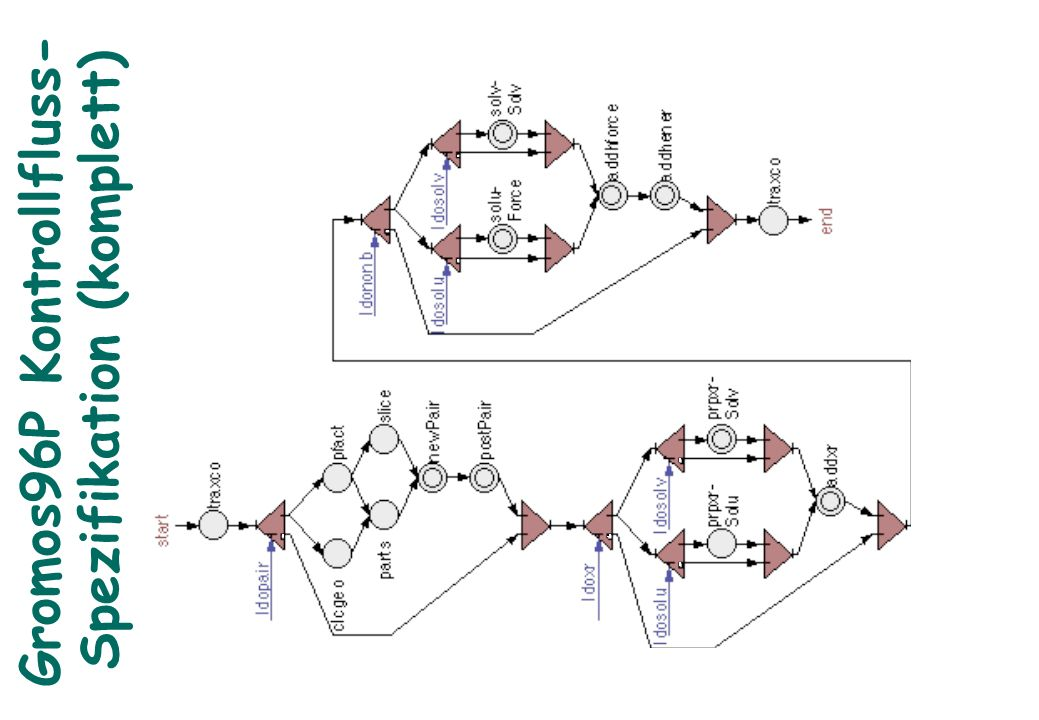Gromos96P Kontrollfluss- Spezifikation (komplett)