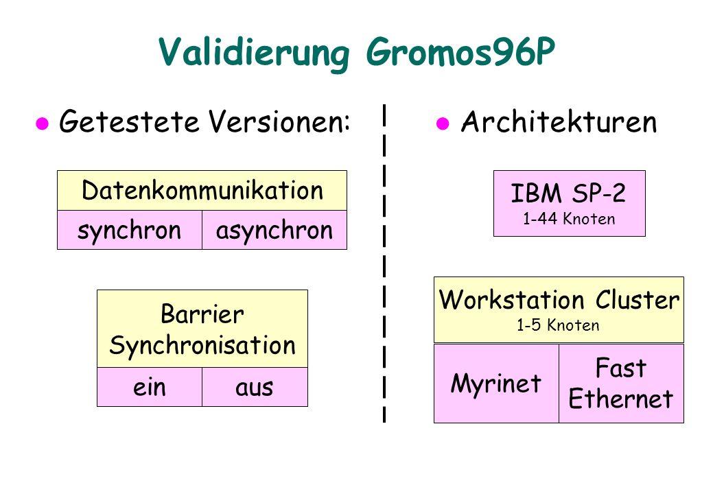 Validierung Gromos96P Getestete Versionen: Datenkommunikation Barrier Synchronisation synchronasynchron einaus IBM SP-2 1-44 Knoten Architekturen Workstation Cluster 1-5 Knoten Myrinet Fast Ethernet