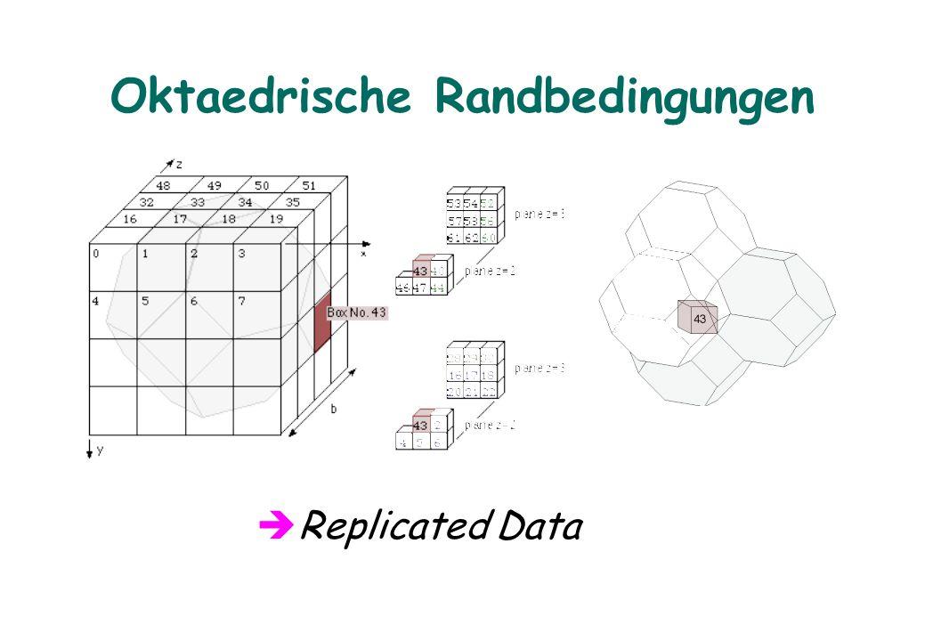 Oktaedrische Randbedingungen è Replicated Data