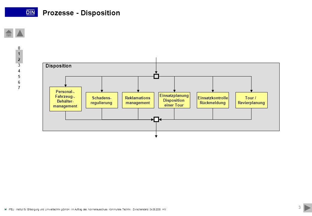 IFEU · Institut für Entsorgung und Umwelttechnik gGmbH · im Auftrag des: Normenausschuss Kommunale Technik · Zwischenstand 04.06.2008 HM 3 Disposition Prozesse - Disposition Personal-.
