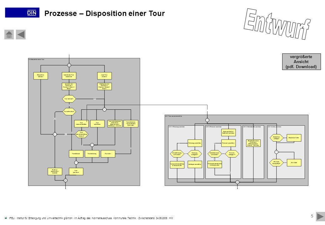 IFEU · Institut für Entsorgung und Umwelttechnik gGmbH · im Auftrag des: Normenausschuss Kommunale Technik · Zwischenstand 04.06.2008 HM 5 Prozesse – Disposition einer Tour vergrößerte Ansicht (pdf.
