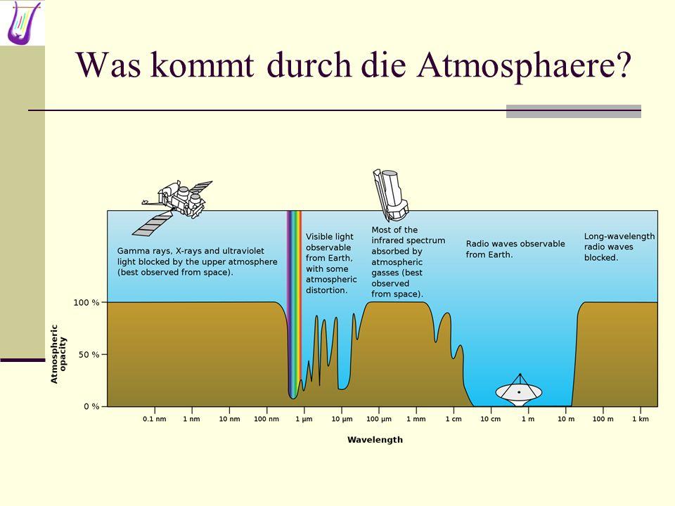 Was kommt durch die Atmosphaere?