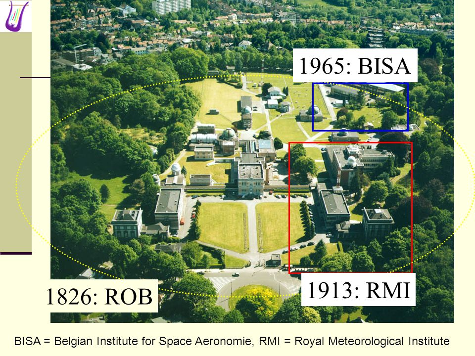1913: RMI 1965: BISA 1826: ROB BISA = Belgian Institute for Space Aeronomie, RMI = Royal Meteorological Institute