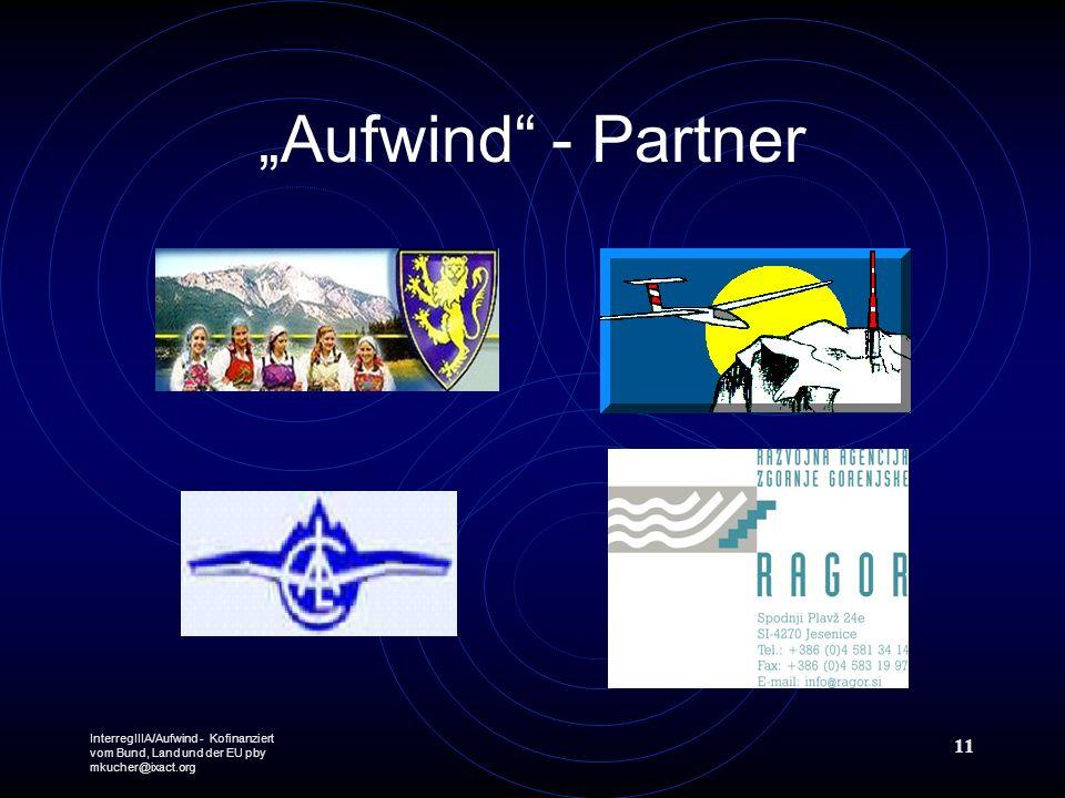 InterregIIIA/Aufwind - Kofinanziert vom Bund, Land und der EU pby mkucher@ixact.org 11 Aufwind - Partner