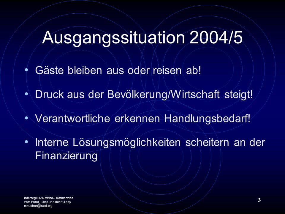 InterregIIIA/Aufwind - Kofinanziert vom Bund, Land und der EU pby mkucher@ixact.org 3 Ausgangssituation 2004/5 Gäste bleiben aus oder reisen ab.