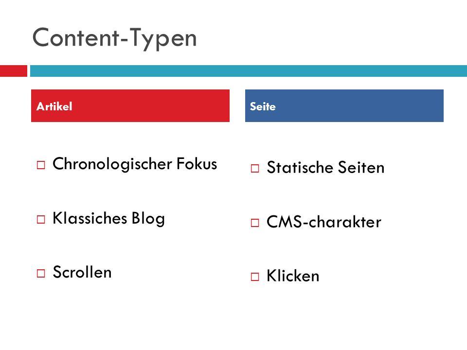 Content-Typen Chronologischer Fokus Klassiches Blog Scrollen Statische Seiten CMS-charakter Klicken ArtikelSeite