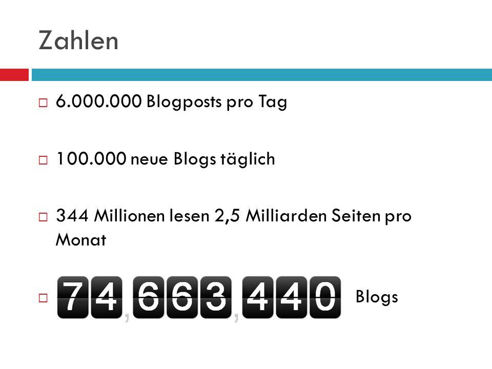 Zahlen 6.000.000 Blogposts pro Tag 100.000 neue Blogs täglich 344 Millionen lesen 2,5 Milliarden Seiten pro Monat Blogs