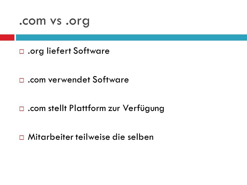 .com vs.org.org liefert Software.com verwendet Software.com stellt Plattform zur Verfügung Mitarbeiter teilweise die selben