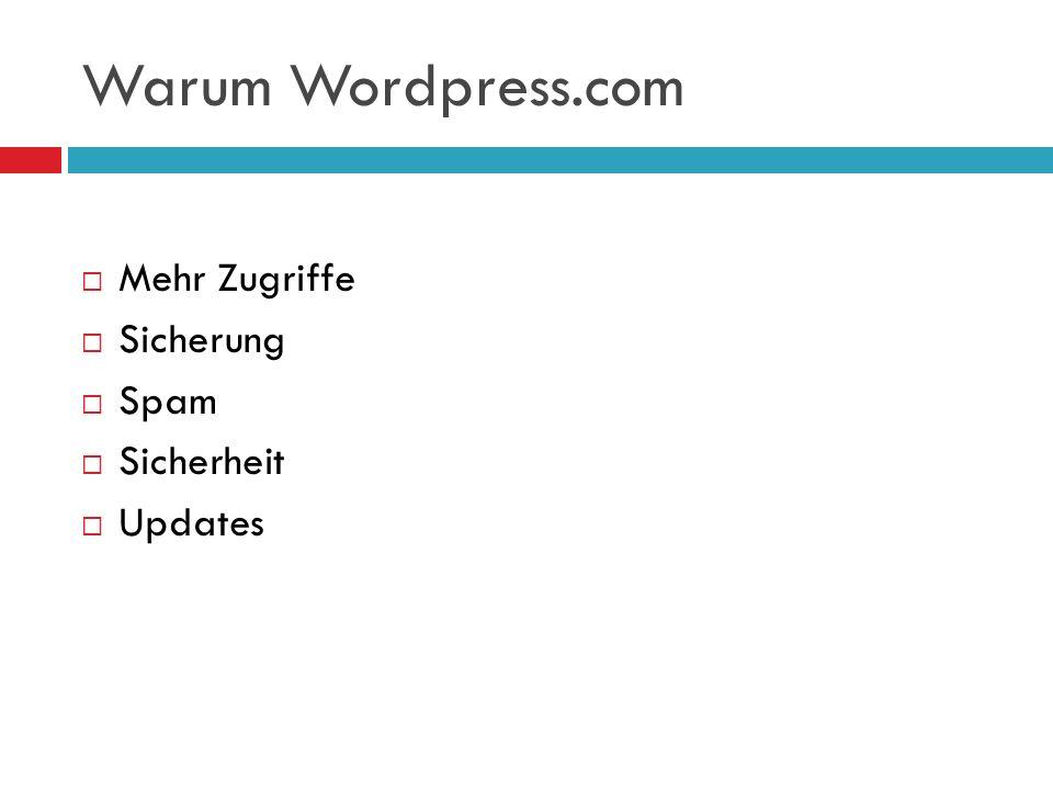 Warum Wordpress.com Mehr Zugriffe Sicherung Spam Sicherheit Updates