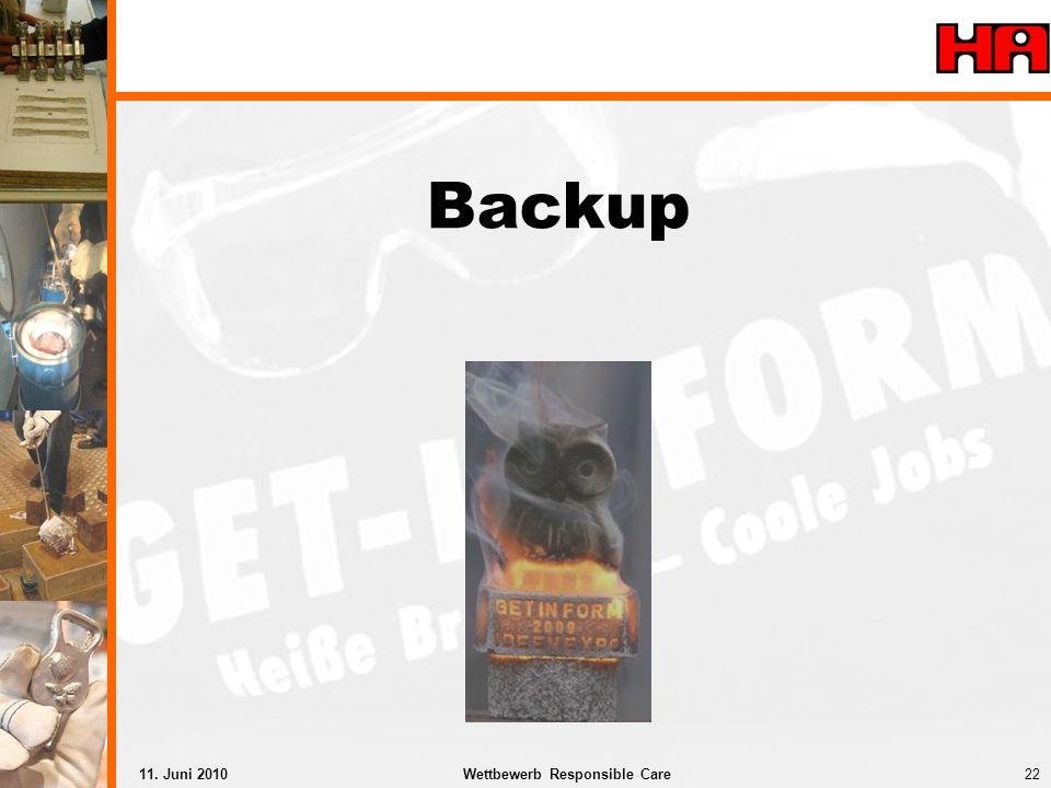 22Wettbewerb Responsible Care11. Juni 2010 Backup