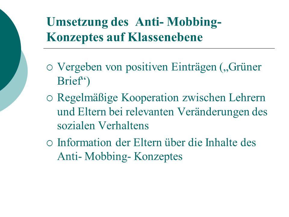Umsetzung des Anti- Mobbing- Konzeptes auf Klassenebene Vergeben von positiven Einträgen (Grüner Brief) Regelmäßige Kooperation zwischen Lehrern und Eltern bei relevanten Veränderungen des sozialen Verhaltens Information der Eltern über die Inhalte des Anti- Mobbing- Konzeptes