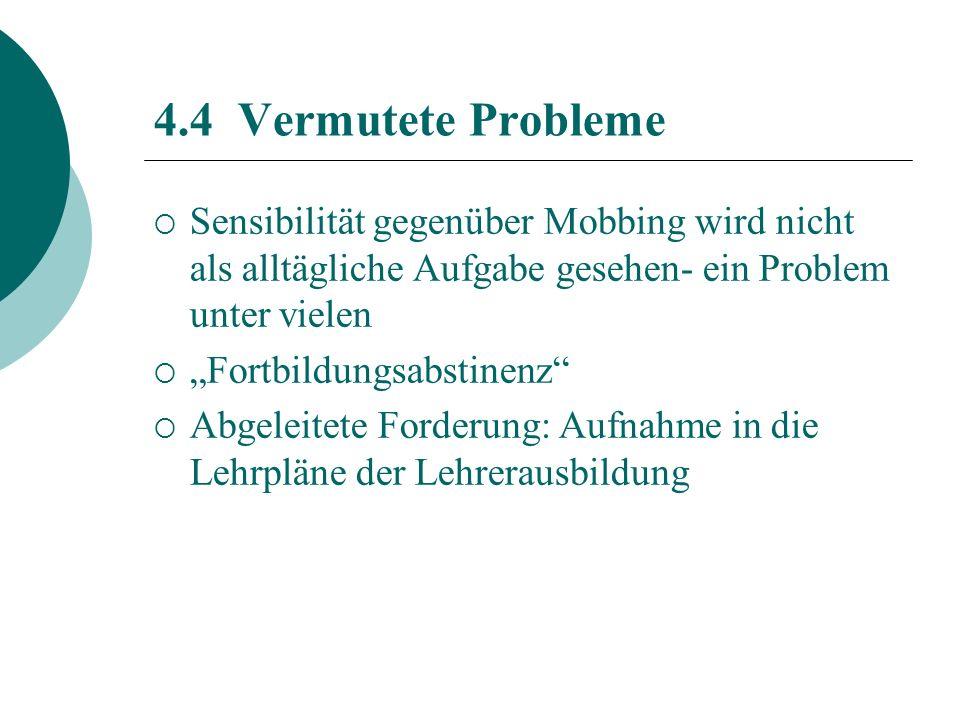4.4 Vermutete Probleme Sensibilität gegenüber Mobbing wird nicht als alltägliche Aufgabe gesehen- ein Problem unter vielen Fortbildungsabstinenz Abgeleitete Forderung: Aufnahme in die Lehrpläne der Lehrerausbildung