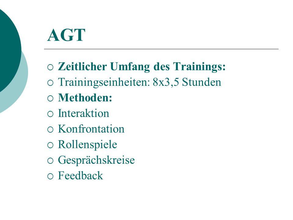 AGT Zeitlicher Umfang des Trainings: Trainingseinheiten: 8x3,5 Stunden Methoden: Interaktion Konfrontation Rollenspiele Gesprächskreise Feedback