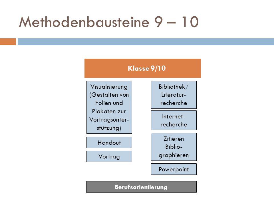 Methodenbausteine 9 – 10 Klasse 9/10 Handout Visualisierung (Gestalten von Folien und Plakaten zur Vortragsunter- stützung) Vortrag Internet- recherche Bibliothek/ Literatur- recherche Zitieren Biblio- graphieren Berufsorientierung Powerpoint