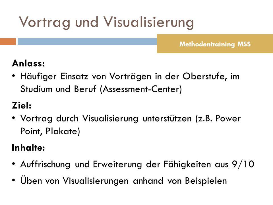 Vortrag und Visualisierung Anlass: Häufiger Einsatz von Vorträgen in der Oberstufe, im Studium und Beruf (Assessment-Center) Ziel: Vortrag durch Visualisierung unterstützen (z.B.