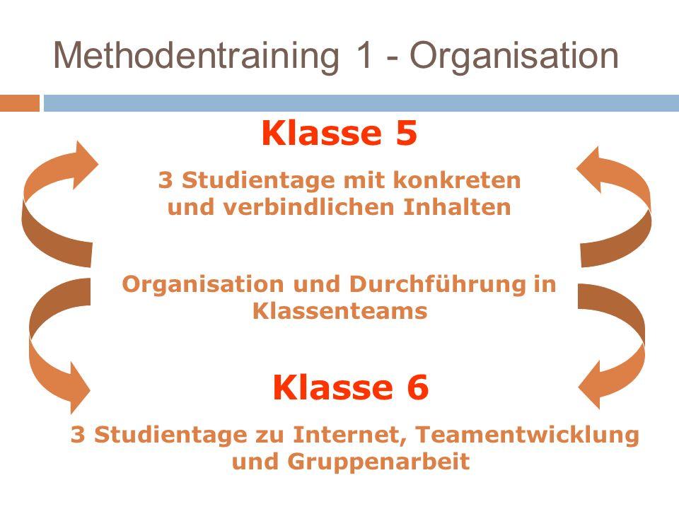 Methodentraining 1 - Organisation Klasse 5 3 Studientage mit konkreten und verbindlichen Inhalten Klasse 6 3 Studientage zu Internet, Teamentwicklung und Gruppenarbeit Organisation und Durchführung in Klassenteams