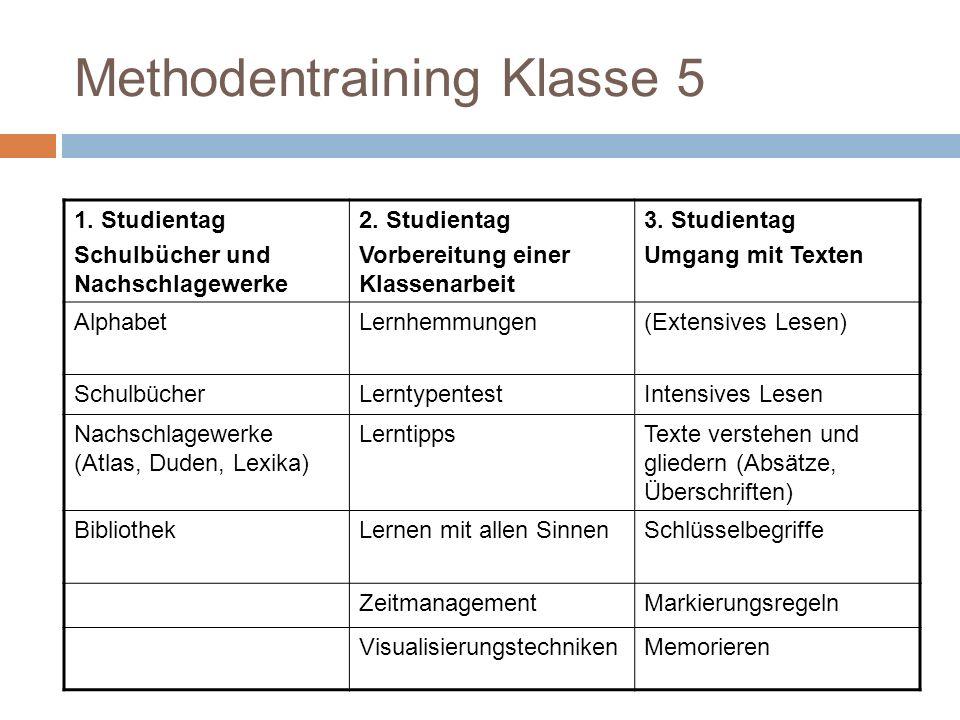 Methodentraining Klasse 5 1. Studientag Schulbücher und Nachschlagewerke 2. Studientag Vorbereitung einer Klassenarbeit 3. Studientag Umgang mit Texte