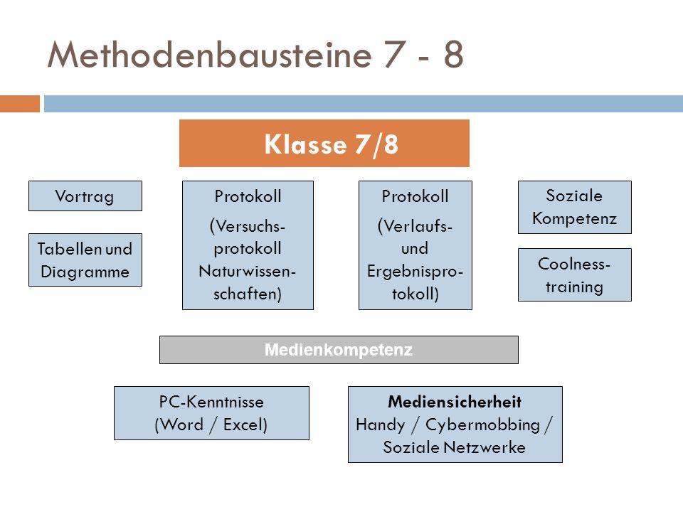 Methodenbausteine 7 - 8 Klasse 7/8 Protokoll ( Verlaufs- und Ergebnispro- tokoll) Vortrag Tabellen und Diagramme Soziale Kompetenz Coolness- training