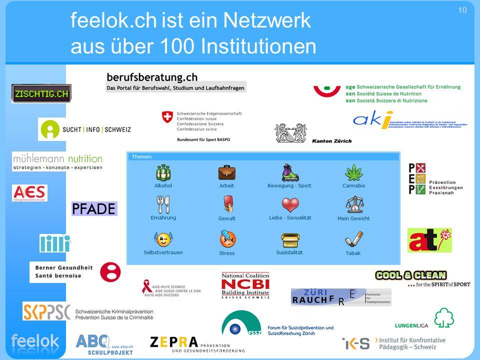 feelok.ch ist ein Netzwerk aus über 100 Institutionen 10