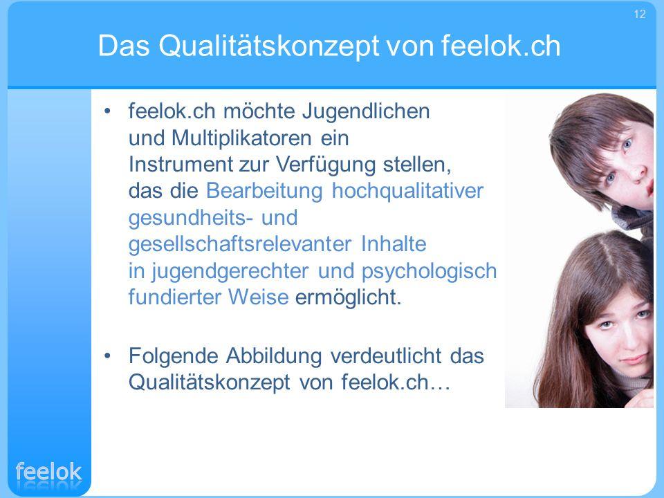 feelok.ch möchte Jugendlichen und Multiplikatoren ein Instrument zur Verfügung stellen, das die Bearbeitung hochqualitativer gesundheits- und gesellsc