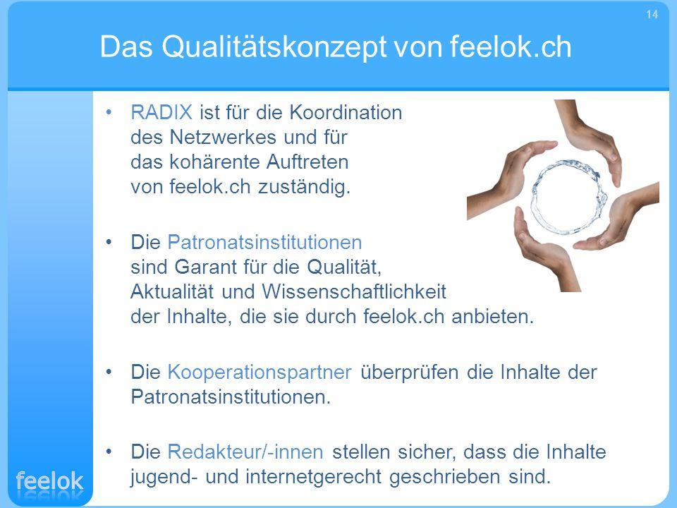 RADIX ist für die Koordination des Netzwerkes und für das kohärente Auftreten von feelok.ch zuständig. Die Patronatsinstitutionen sind Garant für die
