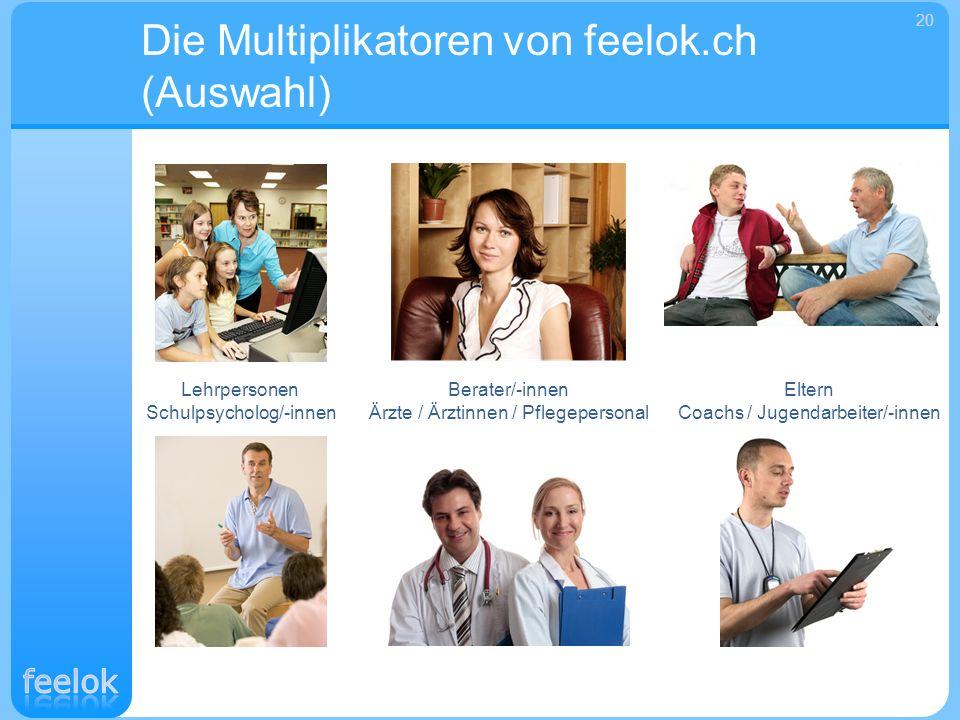 Die Multiplikatoren von feelok.ch (Auswahl) Lehrpersonen Schulpsycholog/-innen Berater/-innen Ärzte / Ärztinnen / Pflegepersonal Eltern Coachs / Jugen