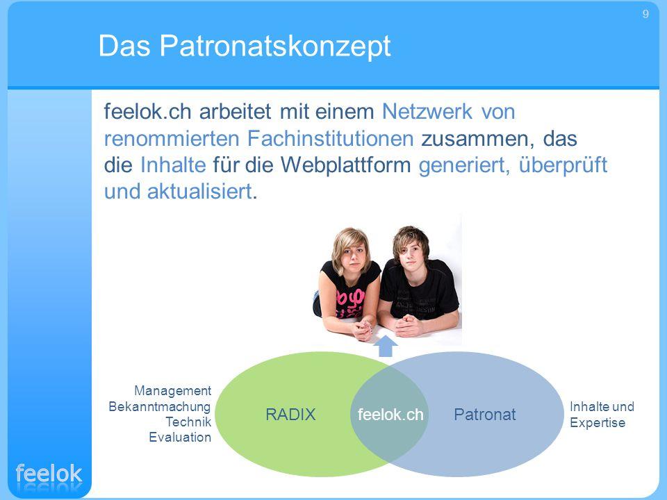 Patronatfeelok.ch Management Bekanntmachung Technik Evaluation Inhalte und Expertise feelok.ch arbeitet mit einem Netzwerk von renommierten Fachinstit