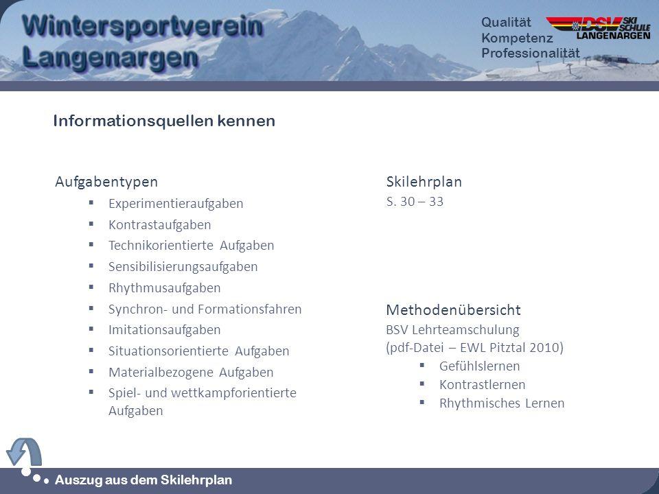 Qualität Kompetenz Professionalität Qualität Kompetenz Professionalität Auszug aus dem Skilehrplan Aufgabentypen Experimentieraufgaben Kontrastaufgabe