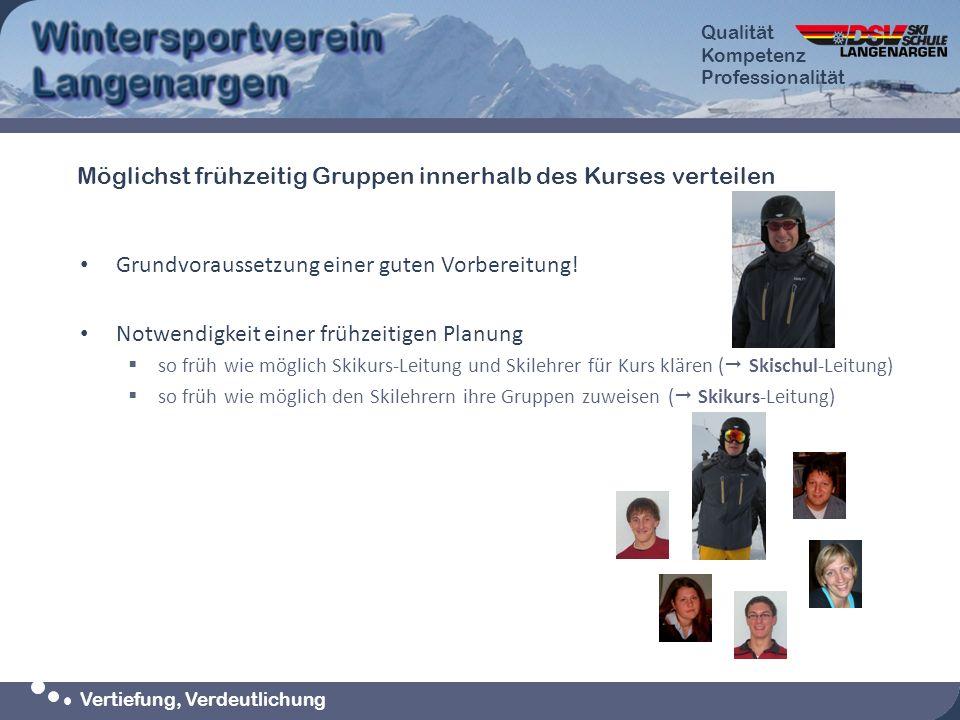 Qualität Kompetenz Professionalität Qualität Kompetenz Professionalität Internet Links: http://www.carving-ski.de/lehrplan/carving-technik.php http://www.bsv-ski.de/61-e_30404,r_2524.htm http://www.sportunterricht.de/ski/skistart.html http://www.boarderconnection.de/Ski_Lehrplan_2006.pdf http://oeaks.at/index.php?id=461 http://www.skitest-carving2000.de/inhalte/download/magazinkomplett2010.pdf Informationsquellen kennen