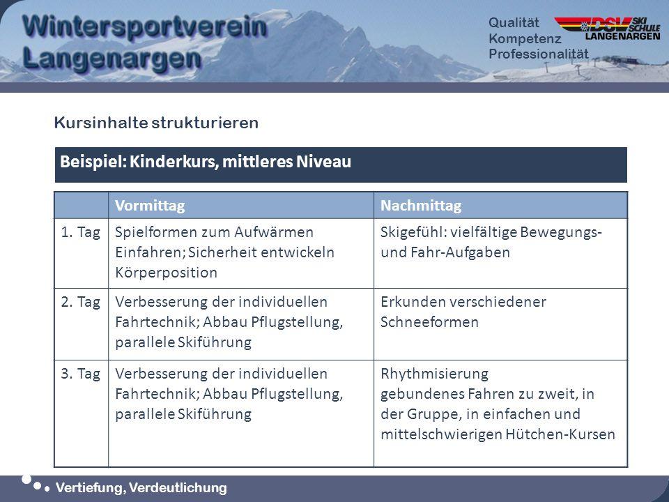 Qualität Kompetenz Professionalität Qualität Kompetenz Professionalität © BB/2011 Na dann – viel Spaß und Erfolg bei der Planung