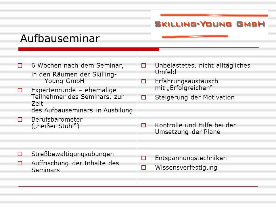 Aufbauseminar 6 Wochen nach dem Seminar, in den Räumen der Skilling- Young GmbH Expertenrunde – ehemalige Teilnehmer des Seminars, zur Zeit des Aufbau