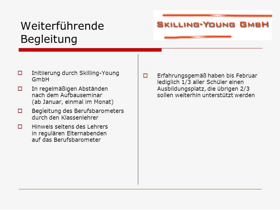 Weiterführende Begleitung Initiierung durch Skilling-Young GmbH In regelmäßigen Abständen nach dem Aufbauseminar (ab Januar, einmal im Monat) Begleitu