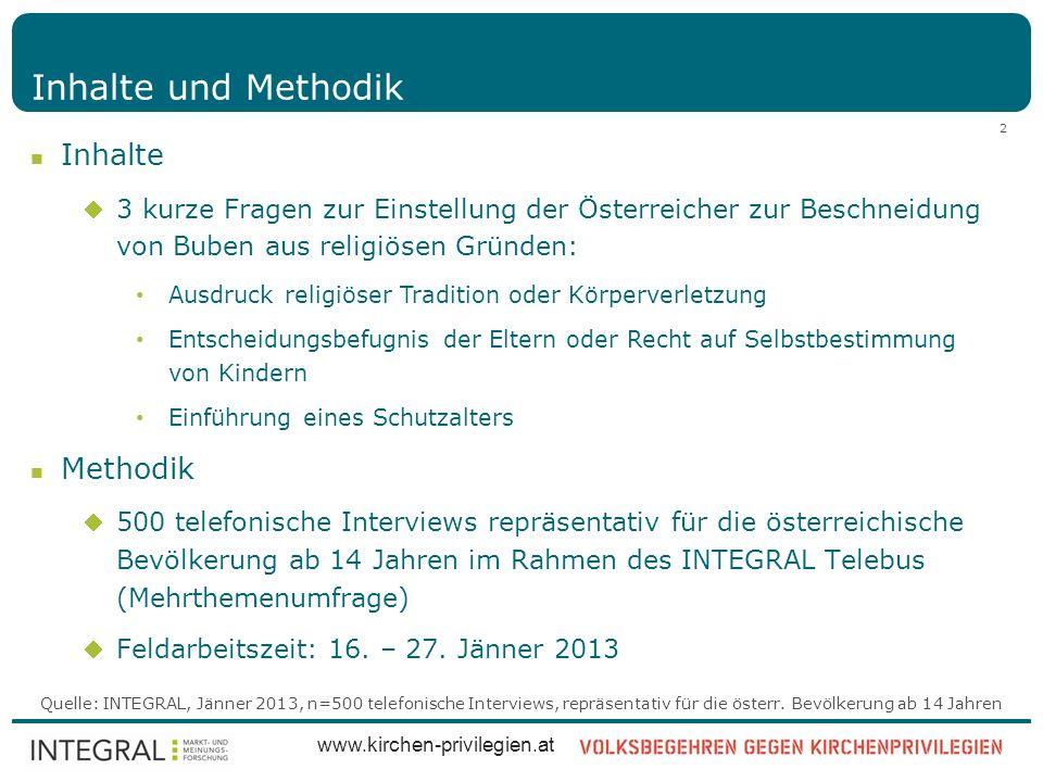 Quelle: INTEGRAL, Jänner 2013, n=500 telefonische Interviews, repräsentativ für die österr. Bevölkerung ab 14 Jahren www.kirchen-privilegien.at 2 Inha