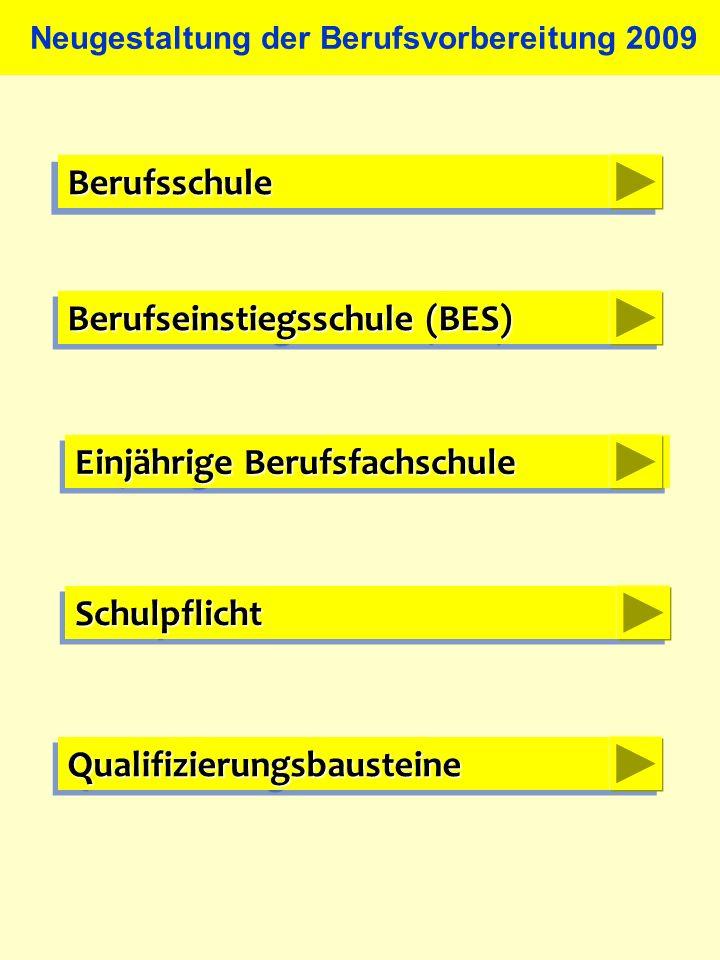 13.Körperpflege 14.Lebensmittelhandwerk 15.Metalltechnik 16.Textiltechnik und Bekleidung Bekleidung 17.