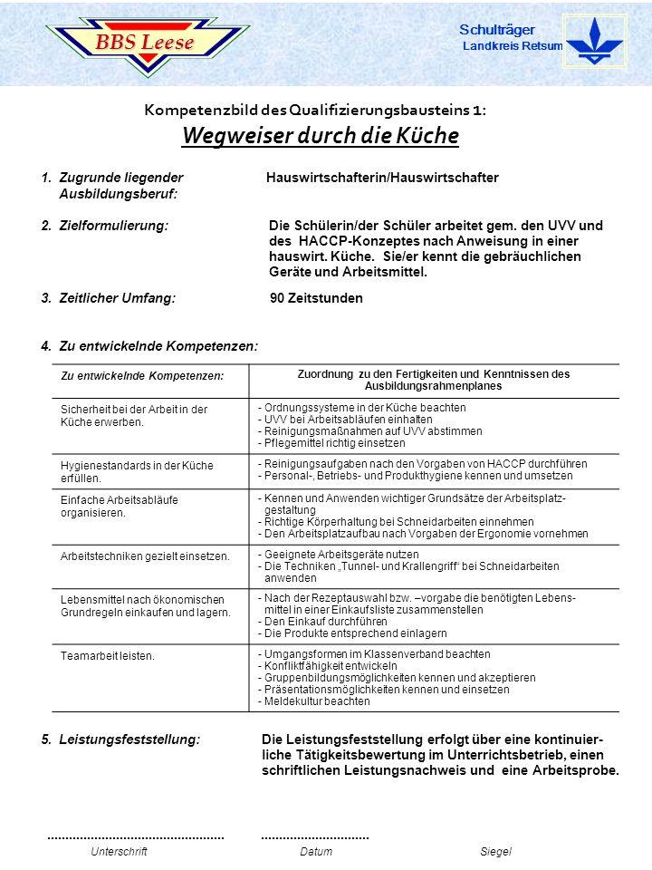 Schulträger Landkreis Retsum Kompetenzbild des Qualifizierungsbausteins 1 : Wegweiser durch die Küche 1. Zugrunde liegender Hauswirtschafterin/Hauswir