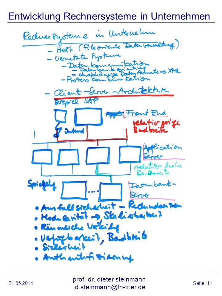 21.05.2014 prof. dr. dieter steinmann d.steinmann@fh-trier.de Seite: 11 Entwicklung Rechnersysteme in Unternehmen