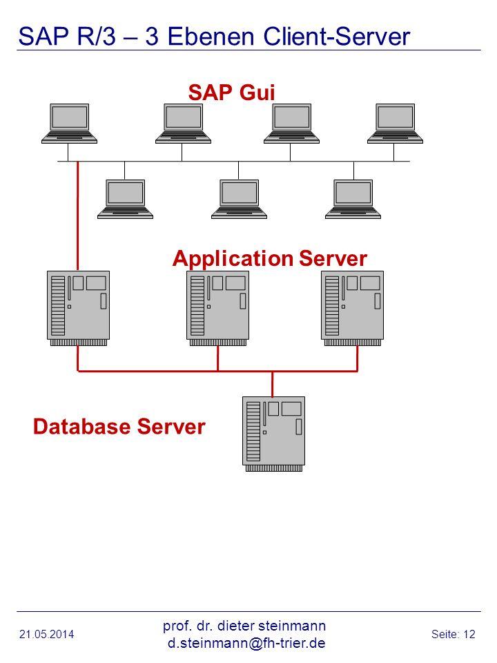 SAP R/3 – 3 Ebenen Client-Server 21.05.2014 prof.dr.