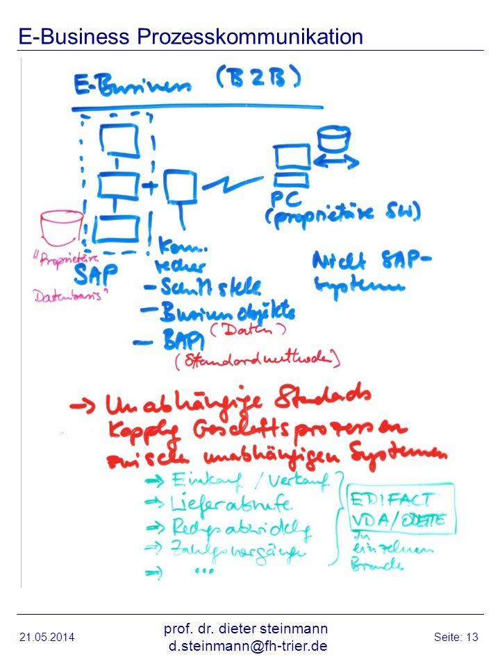 21.05.2014 prof. dr. dieter steinmann d.steinmann@fh-trier.de Seite: 13 E-Business Prozesskommunikation