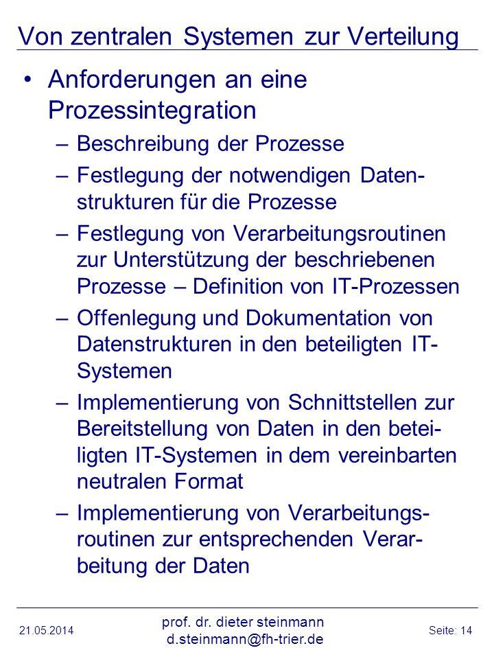 Von zentralen Systemen zur Verteilung Anforderungen an eine Prozessintegration –Beschreibung der Prozesse –Festlegung der notwendigen Daten- strukture