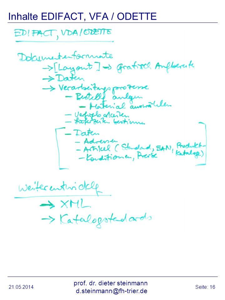 21.05.2014 prof. dr. dieter steinmann d.steinmann@fh-trier.de Seite: 16 Inhalte EDIFACT, VFA / ODETTE