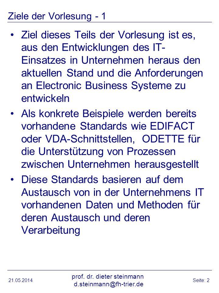 E-Commerce Komponenten Katalogstandards –www.ecin.dewww.ecin.de –www.ecin.de/technik/katalogmanageme nt/www.ecin.de/technik/katalogmanageme nt/ –www.bmecat.de (XML basiert)www.bmecat.de EDIFACT –www.unece.orgwww.unece.org –www.unece.org/cefactwww.unece.org/cefact –www.gs1-germany.dewww.gs1-germany.de XML –www.w3c.orgwww.w3c.org –www.xml.orgwww.xml.org –www.ebxml.orgwww.ebxml.org –www.oasis.orgwww.oasis.org –www.hr-xml.orgwww.hr-xml.org 21.05.2014 prof.