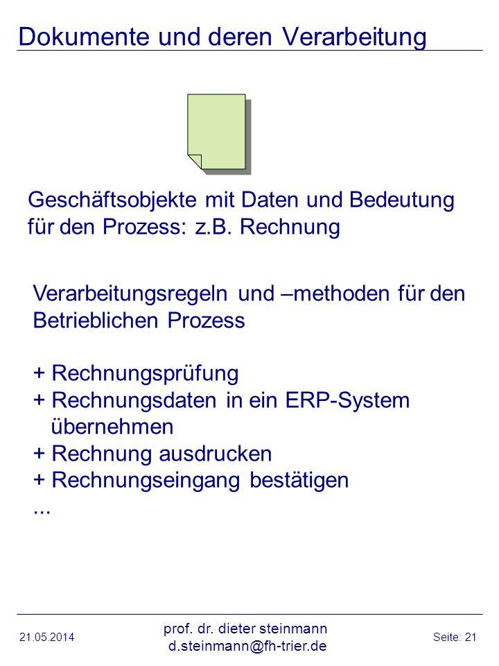 Dokumente und deren Verarbeitung 21.05.2014 prof. dr. dieter steinmann d.steinmann@fh-trier.de Seite: 21 Geschäftsobjekte mit Daten und Bedeutung für