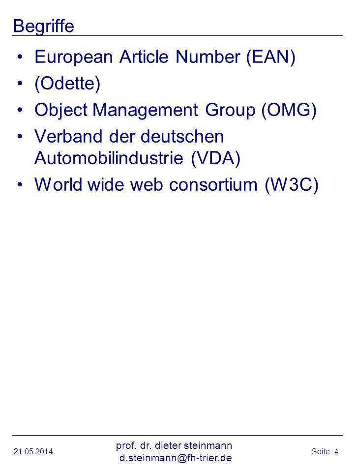 Internet – Quellen zum Thema Wikipedia –VDA - Schnittstellen: http://de.wikipedia.org/wiki/Verband_der _Automobilindustrie http://de.wikipedia.org/wiki/Verband_der _Automobilindustrie –Odette: http://de.wikipedia.org/wiki/Odette http://de.wikipedia.org/wiki/Odette –EDIFACT: http://de.wikipedia.org/wiki/EDIFACT http://de.wikipedia.org/wiki/EDIFACT –EAN: http://de.wikipedia.org/wiki/EANhttp://de.wikipedia.org/wiki/EAN W3C Internet Architecture Board DIN EN XML-Quellen Topicmaps 21.05.2014 prof.