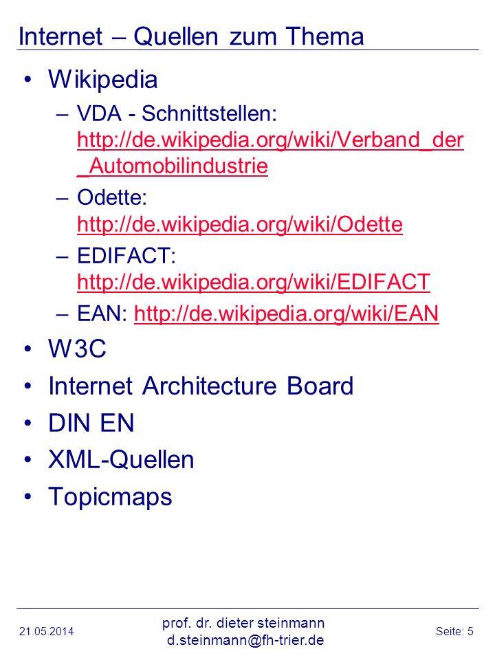 21.05.2014 prof. dr. dieter steinmann d.steinmann@fh-trier.de Seite: 6 IT-Entwicklung