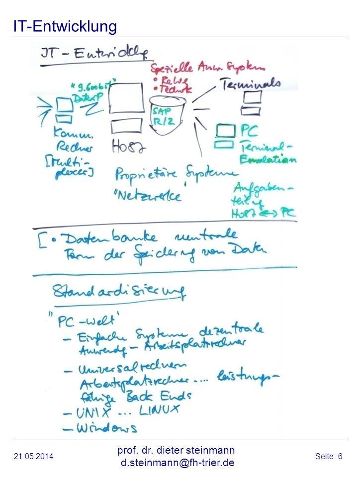 Standards für Prozesskommunikation Implementierungen in der Anwen- dungsebene ISO/OSI-Referenz- modell oder TCP/IP-Referenzmodell http://de.wikipedia.org/wiki/TCP/IP-Referenzmodell#TCP.2FIP- Referenzmodell http://de.wikipedia.org/wiki/TCP/IP-Referenzmodell#TCP.2FIP- Referenzmodell Electronic Data Interchange for Administration Commerce and Transport (EDIFACT) http://de.wikipedia.org/wiki/EDIFACT http://de.wikipedia.org/wiki/EDIFACT VDA-Schnittstellen http://de.wikipedia.org/wiki/Verband_der_Automobilindustrie http://www.vda.de/cgi- bin/paperorder.cgi?search_ressort=7&all_ranges=1&search_now=1 http://de.wikipedia.org/wiki/Verband_der_Automobilindustrie http://www.vda.de/cgi- bin/paperorder.cgi?search_ressort=7&all_ranges=1&search_now=1 Weiterentwicklung von Schnittstellen in XML http://de.wikipedia.org/wiki/XML http://de.wikipedia.org/wiki/XML Beispiel aus SAP: Business Objects und Business Application Programming Interfaces (BAPIs) http://de.wikipedia.org/wiki/Business_Application_Programming_Interface http://de.wikipedia.org/wiki/Business_Application_Programming_Interface http://help.sap.com 21.05.2014 prof.